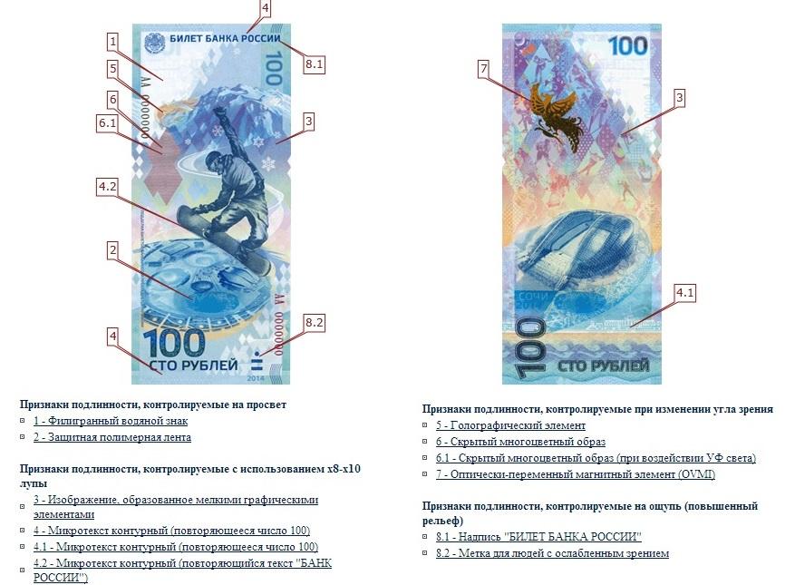 подлинность 100 рублей Сочи