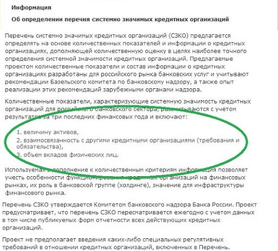 белый список банков 2014