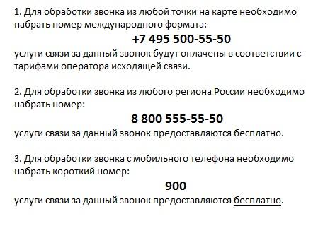 как позвонить оператору сбербанка телефоны