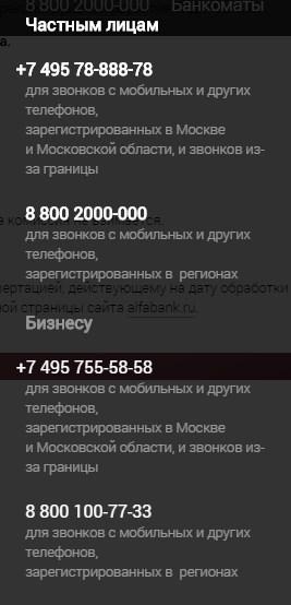 альфа банк телефоны