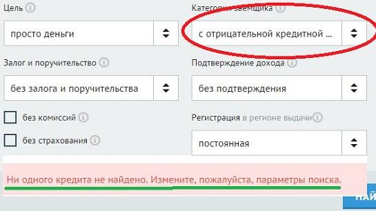 Кредит с плохой кредитной историей в тюмени статистика выдачи кредитов в россии