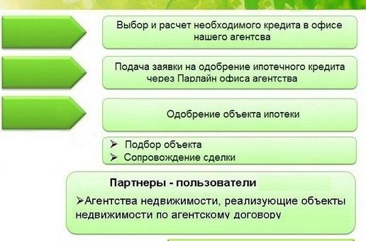 ipoteka domclick ru личный кабинет